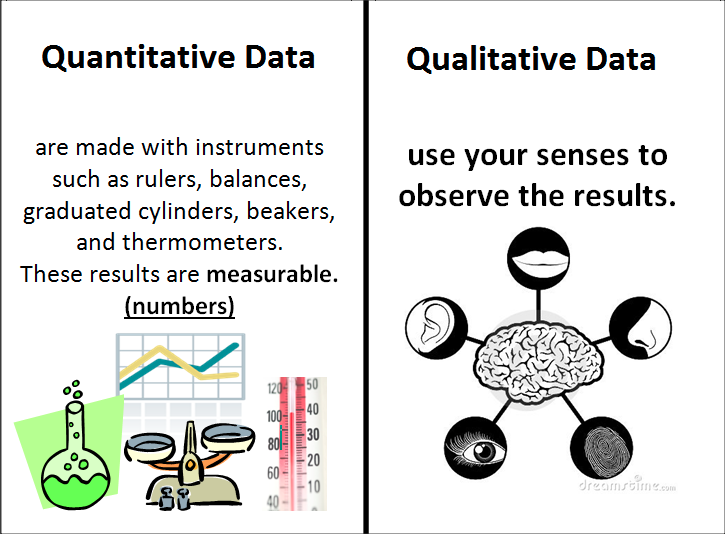 Quantitative methods icon
