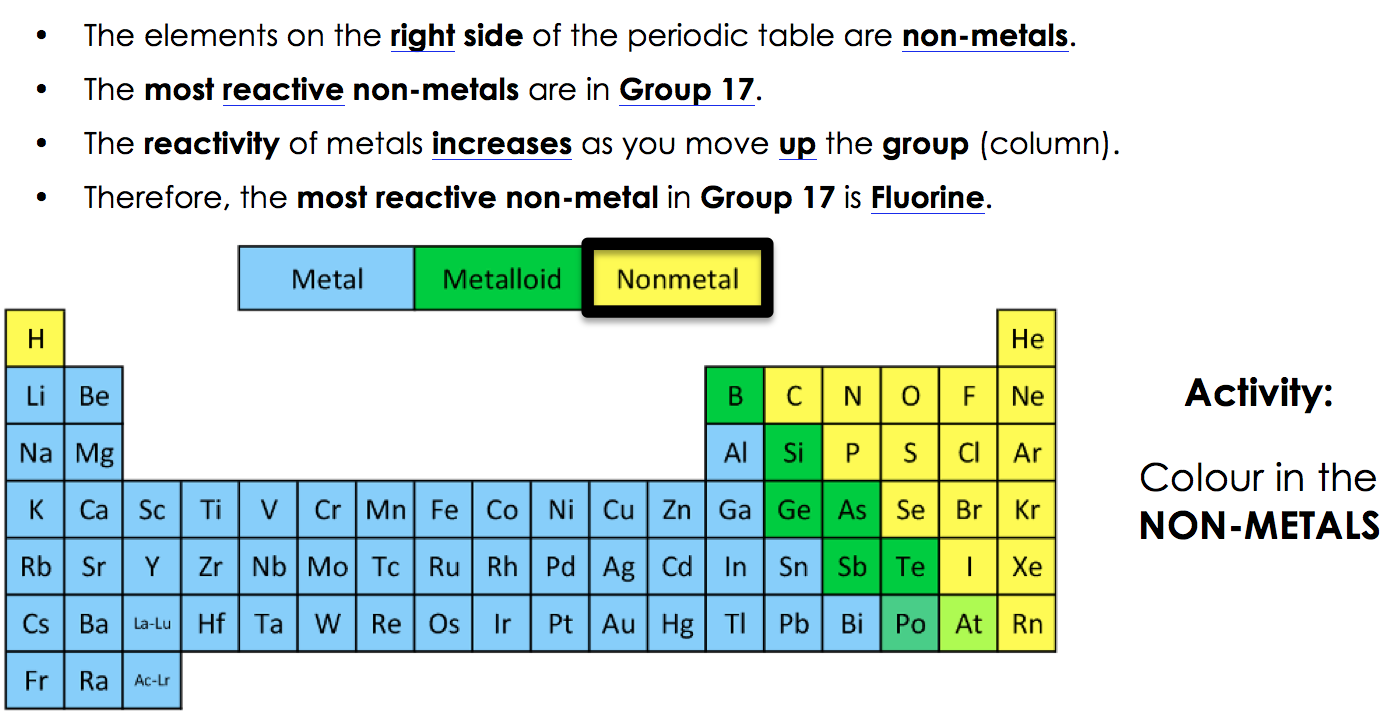 Lesson 5 the periodic table willowwood lessons nonmetals gamestrikefo Images
