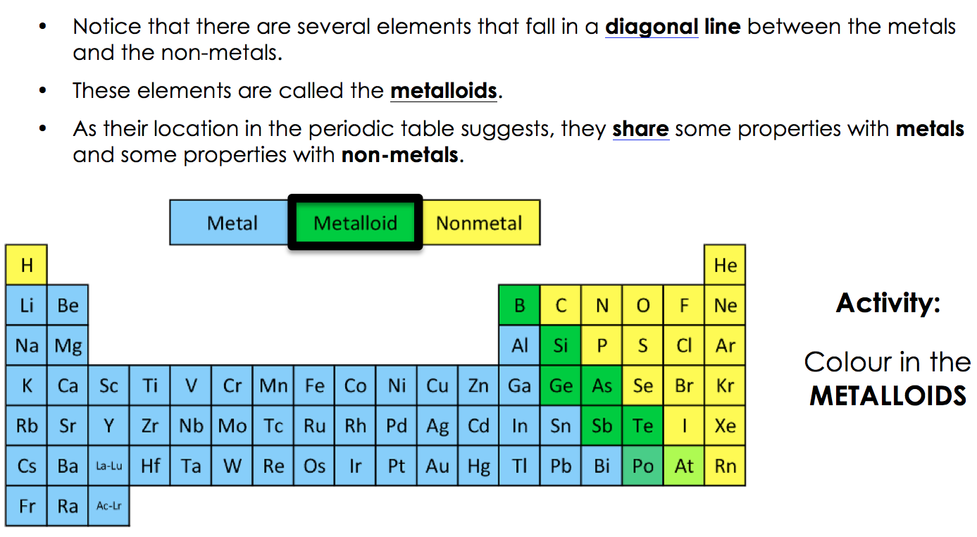 Lesson 5 the periodic table willowwood lessons reactivity for metals nonmetals gamestrikefo Images